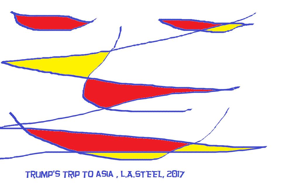 TRUMP'S TRIP TO ASIA 6 2017