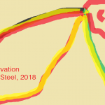 starvation 2018