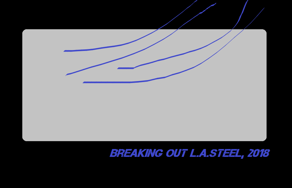 breaking out 2018