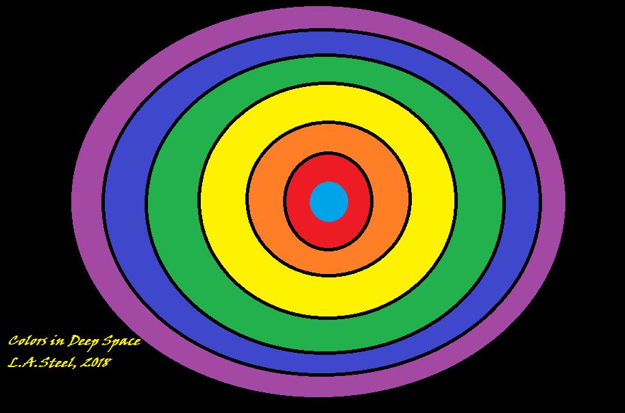 colors in deep space 2018