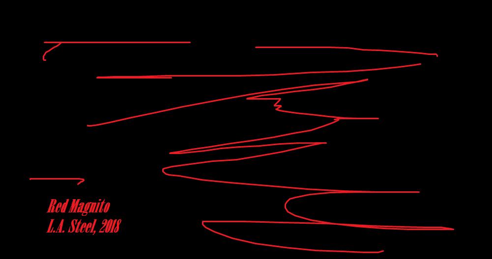 red magnito 2018